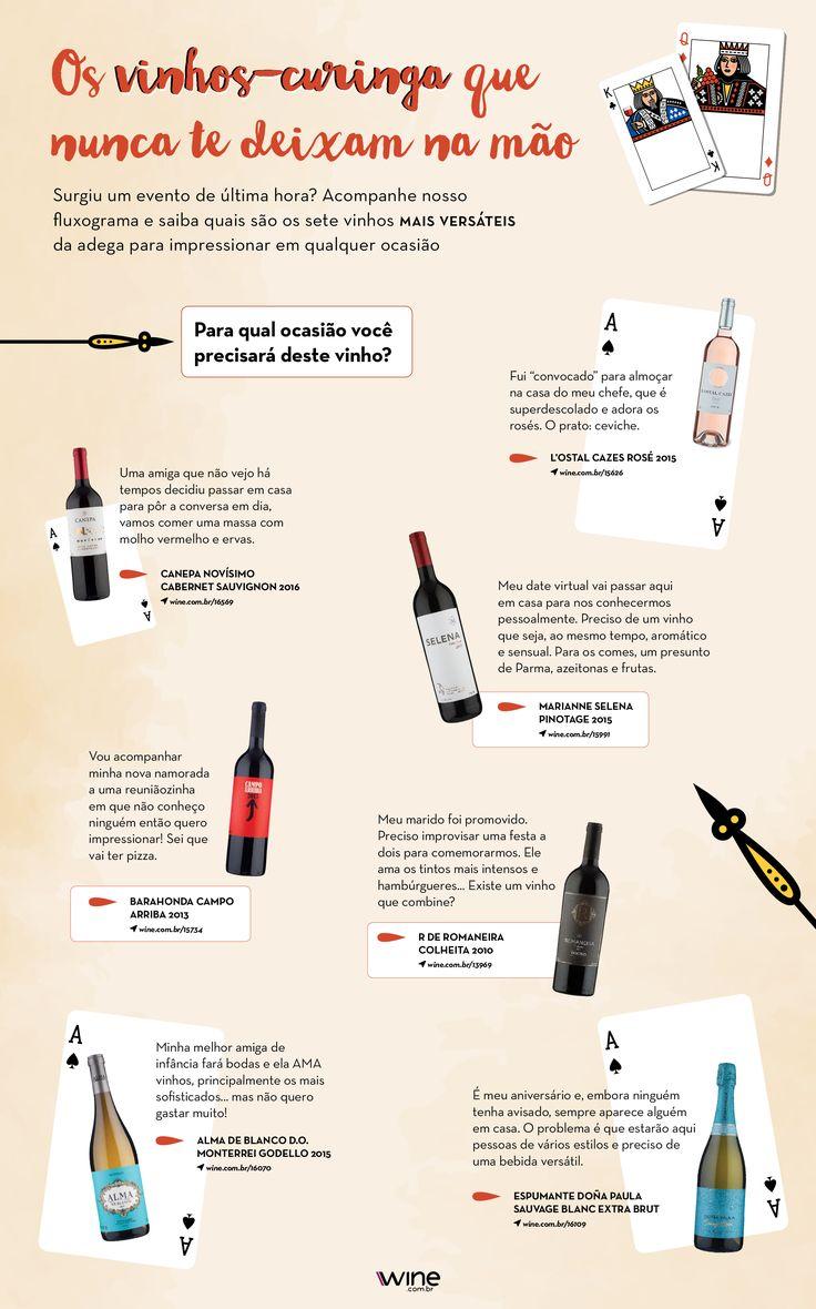 Quer impressionar a chefe, o namorado ou os amigos e não sabe qual é o melhor vinho para a ocasião? A gente dá a dica de sete vinhos-curinga, perfeitos para as mais diversas situações! #wine #vinho #harmonizacao