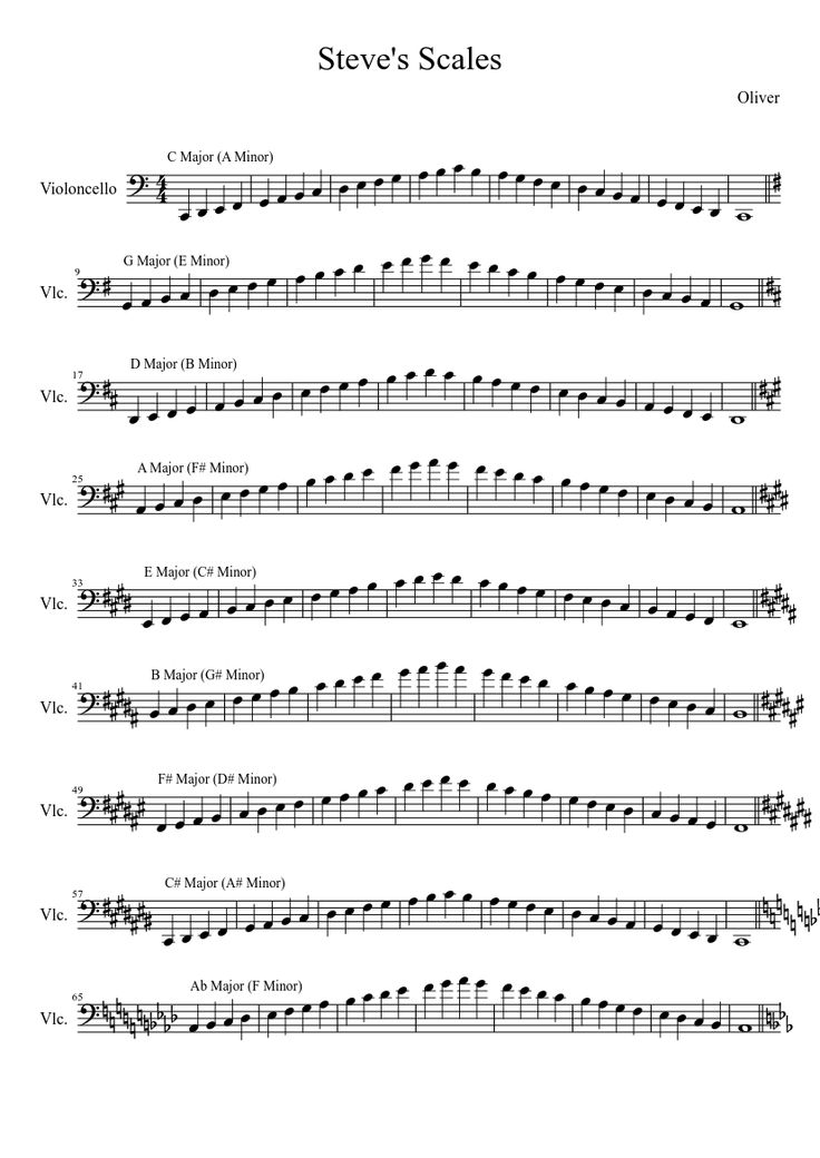 All Music Chords sheet music scale : 67 best cello images on Pinterest | Sheet music, Cello and Piano ...