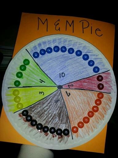M & M pie graph activity