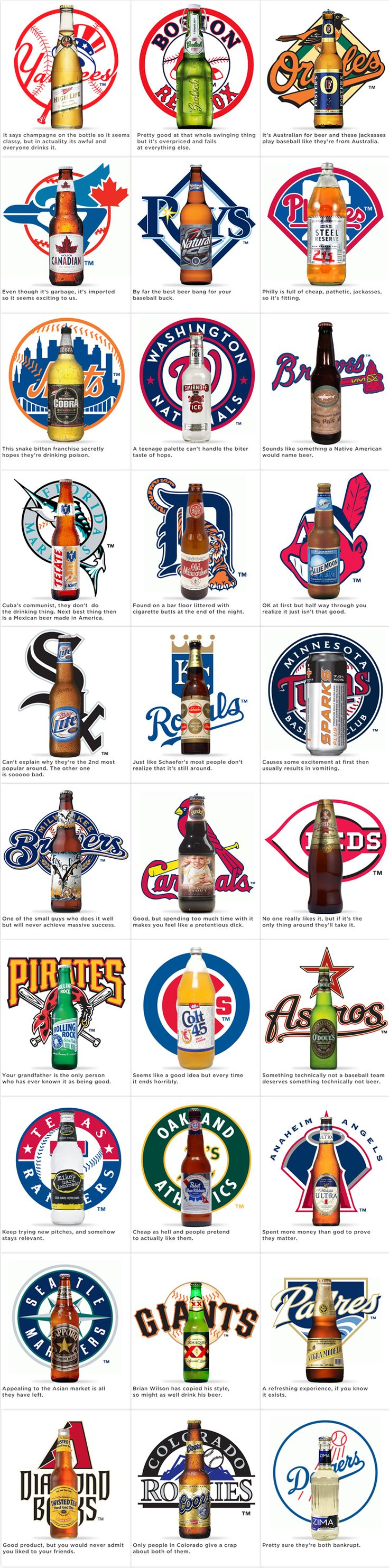 Baseball of Beers