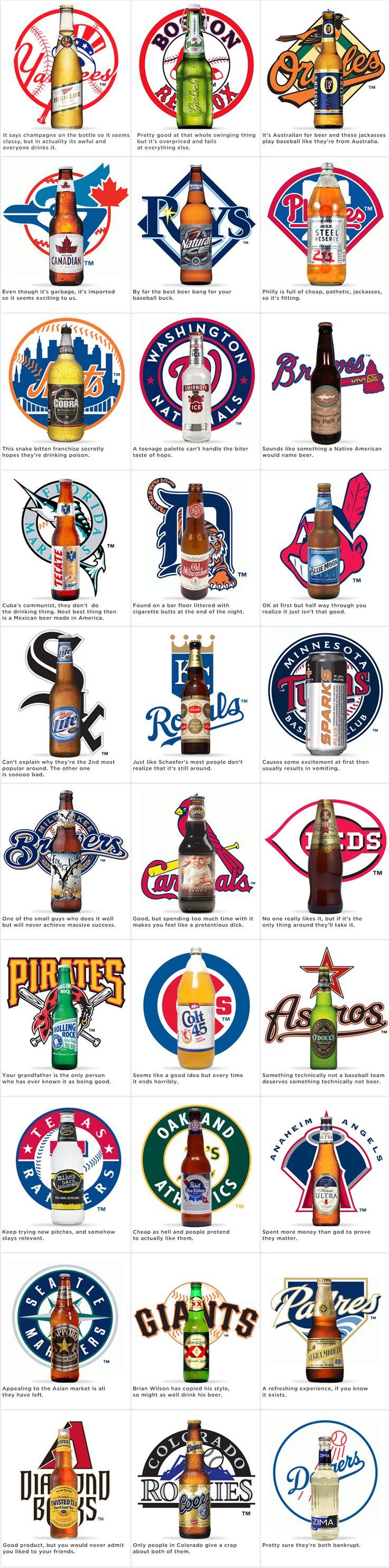 Baseball of Beers