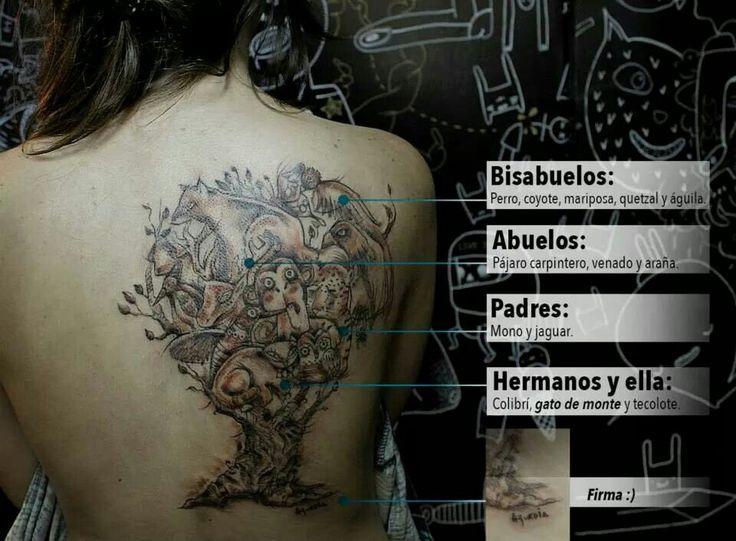 Tatuaje de los Nahuales  de su arbol genealogico