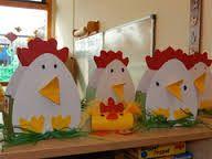 Bildergebnis für ostern im kindergarten