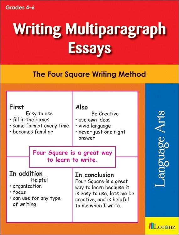 teaching writing methodology General information on and guidelines for writing teaching statements writing a philosophy of teaching statement,.