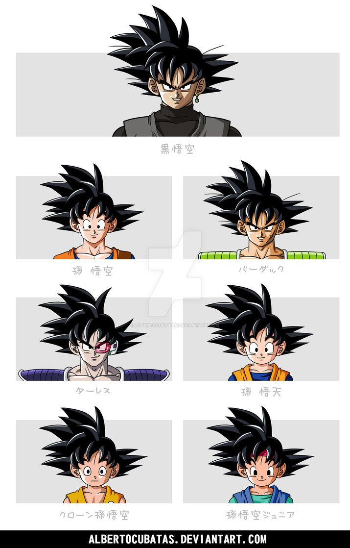Goku characters hairstyle by albertocubatas on DeviantArt