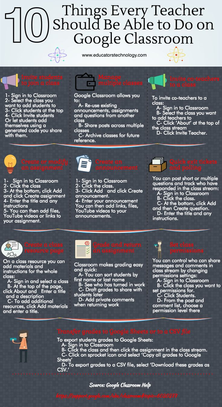 January , 2017 In today's post we are revisiting one of our popular infographics in 2016. The visual features 10 important tasks teachers should be able to do on Classroom. These include: invite... ..