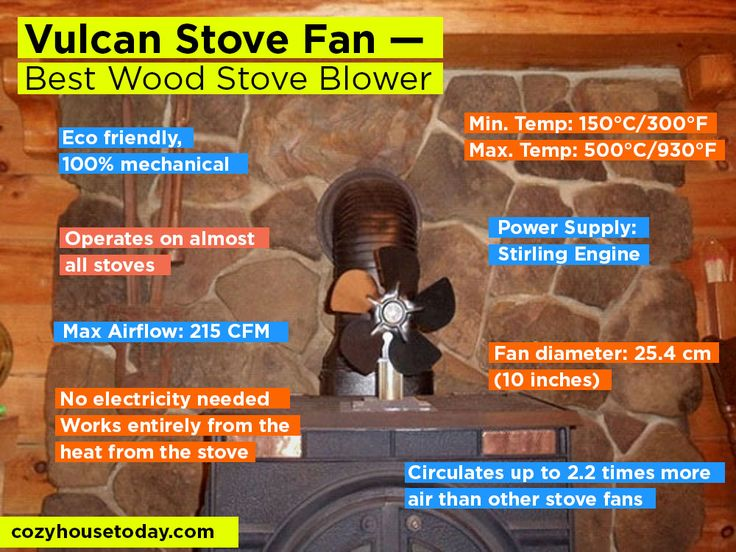 Vulcan Stove Fan Review, Pros and Cons. Check our Best Wood Stove Blower in 2017