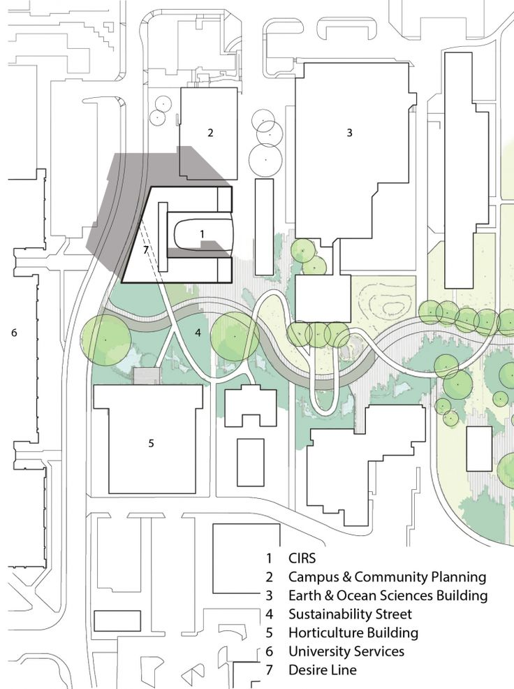 187 Best Urban Design Plan Section Elevation Images On Pinterest Urban Planning Landscape