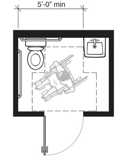 This plan shows an example of a single-user toilet room that meets the minimum requirements of both the 1991 Standards and 2010 Standards. A T-shaped turning space has been used (see Fig. 3(a) of the 1991 Standards and Figure 304.3.2 of the 2010 Standards) to maintain a compact room size. An out-swinging door also minimizes the overall layout depth and cannot swing over the required clear floor space or clearance at any accessible plumbing fixture.
