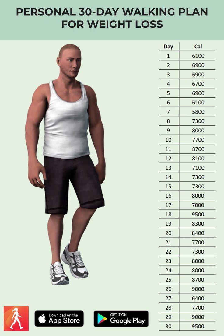Pin on walkfit man walking for weight loss