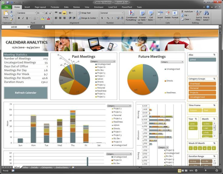 Free Excel 2010 Dashboard Templates | Calendar Dashboard For Sales