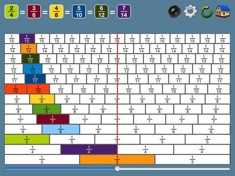 Fraction Wall for iPad! Drag the slider to see the equivalent fractions!