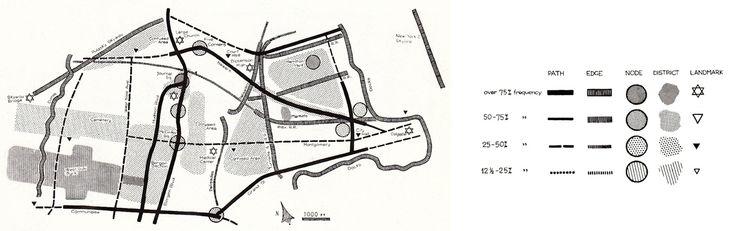 kevin lynch, five main urban elements analysis