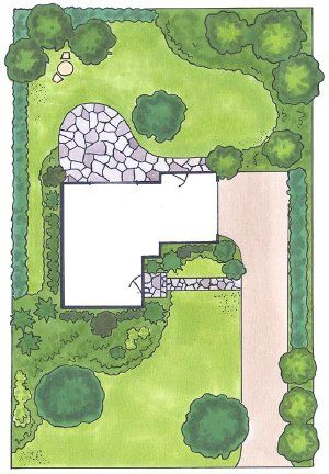 Create a functional sketch when designing a landscape garden.