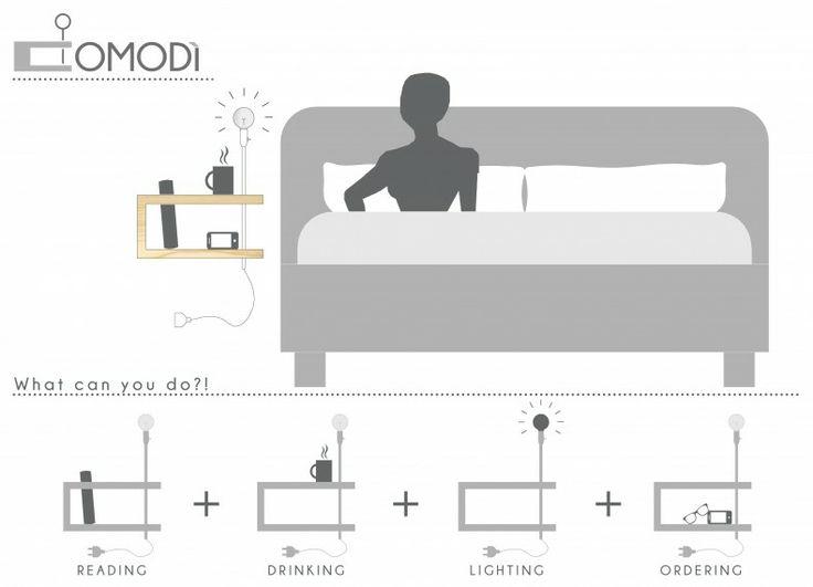 17 migliori idee su lampada da lettura su pinterest for Piani di aggiunta della camera da letto principale