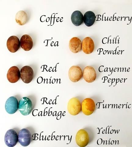 Naturally dyed Easter eggs. great way to see what the herb colors look like