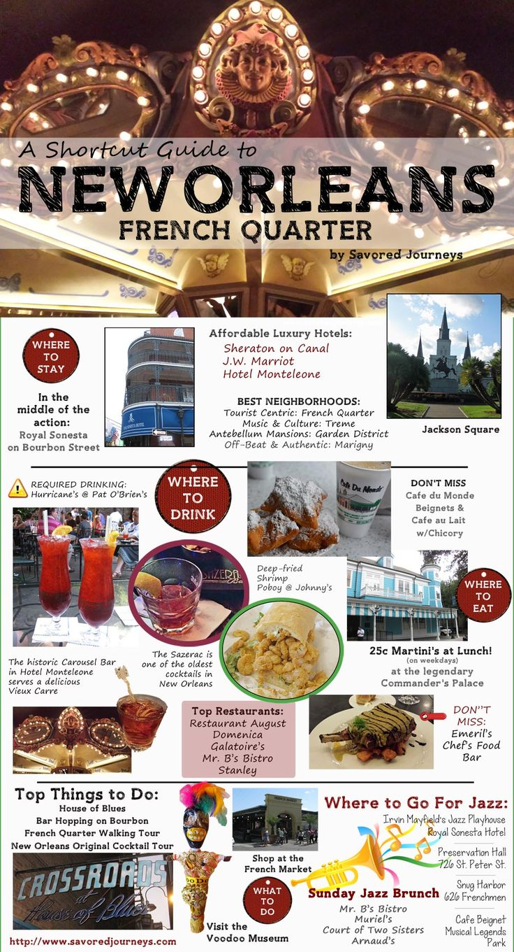 Traveling to New Orleans? Check out this shortcut guide, including top places to stay, things to do and where to eat and drink in the #FrenchQuarter in #NewOrleans #Louisiana #TravelGuide