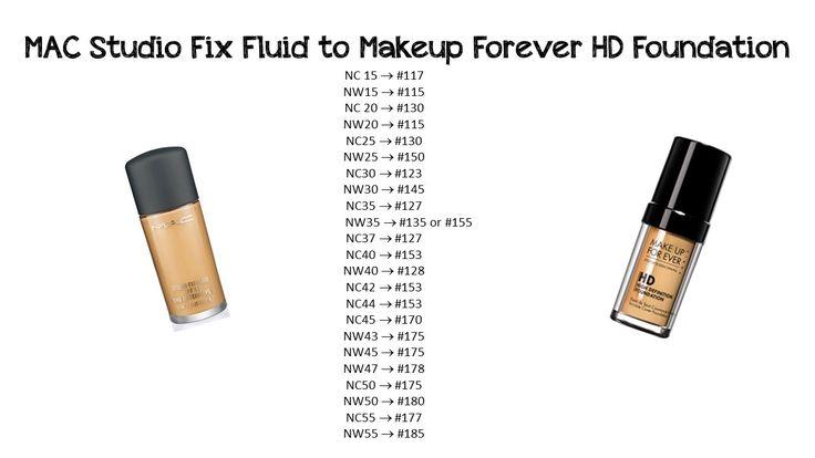 mac studio fix fluid foundation dupe