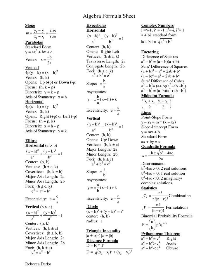 algebra formula sheet printable