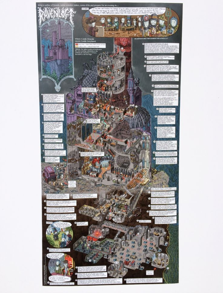 Ravenloft Walkthrough Map Print – Mock Man Press