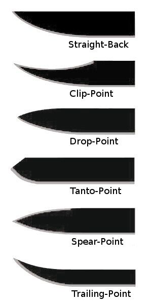 Different types of knifes or swords.