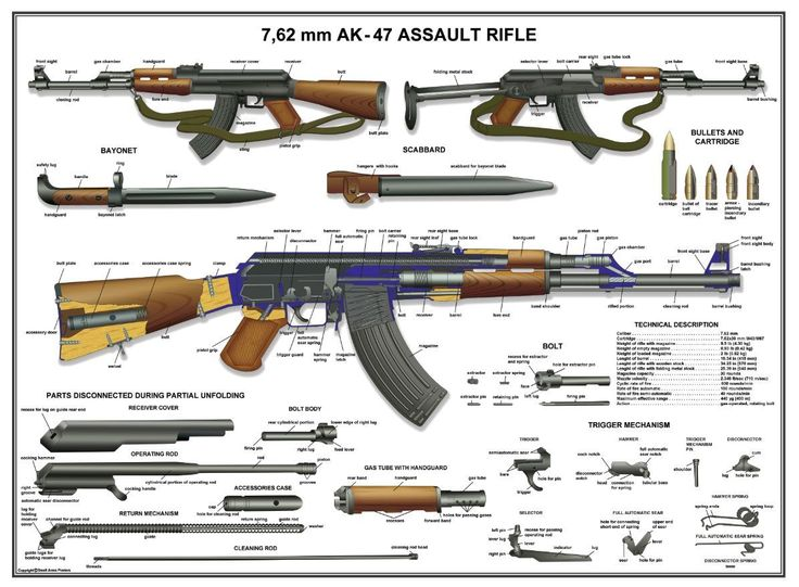 "Poster 18""x24"" Russian AK 47 Kalashnikov Rifle Manual Exploded Parts Diagram 