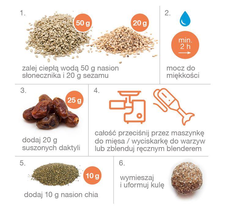Prosty sposób na dzienną dawkę wszystkich niezbędnych kwasów tłuszczowych, zarówno omega-6, jak i omega-3. Kule z nasion są bardzoprostym i smacznym sposobem na codzienną dawkę niezbędnych kwasów tłuszczowych. Nasiona słonecznika i sezam obfitują w niezbędny kwas linolowy z grupy omega-6, natomiast nasiona chia w kwas alfa-linolenowy z grupy omega-3, który jest jednym z najbardziej dziś…
