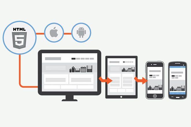Tvoříme jednoduše krásné uživatelské rozhraní, které jsou informováni o současných trendech, stejně jako principy nadčasový design. Visit at:   http://fortunefour.cz/webove-a-mobilni-sluzby/