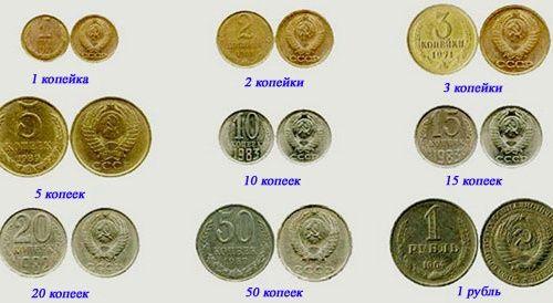 Советские деньги, советс…