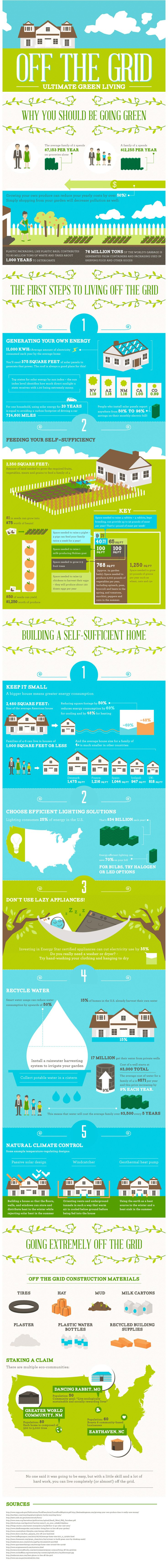 More and more people are going off the grid, but it can be confusing. This infographic takes all the mystery out of it. Please visit our website @ www.freecycleusa.com
