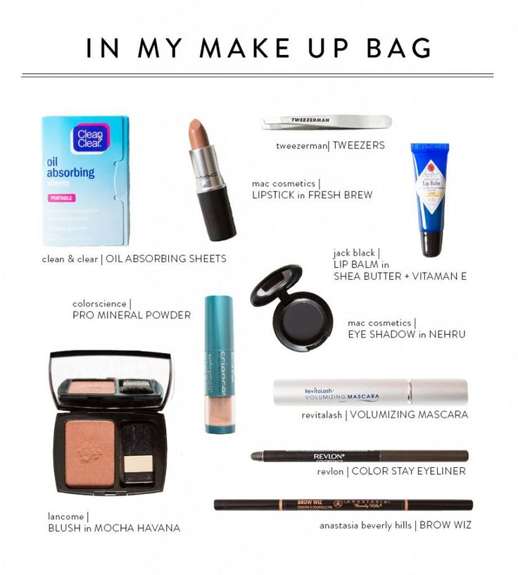 My Makeup Essentials | At Home: A Blog by Joanna Gaines