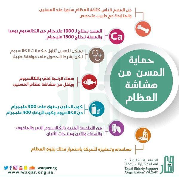 حماية المسن من هشاشة العظام انفوجرافيك صحة وقار المسنين كبار السن Health Facts Fitness Health Design Health Advice