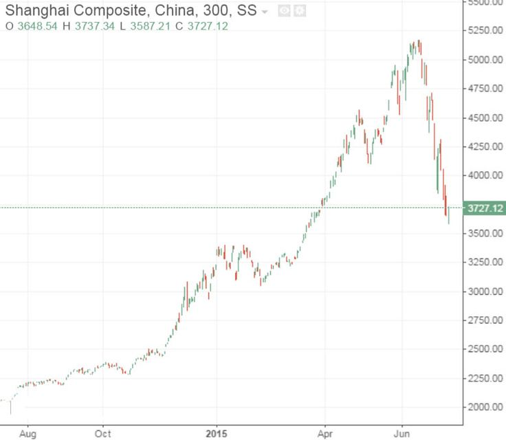 """US Stock Futures Rebound On """"Hope"""" Although China Has Big Trouble As Market Begins To Freeze"""
