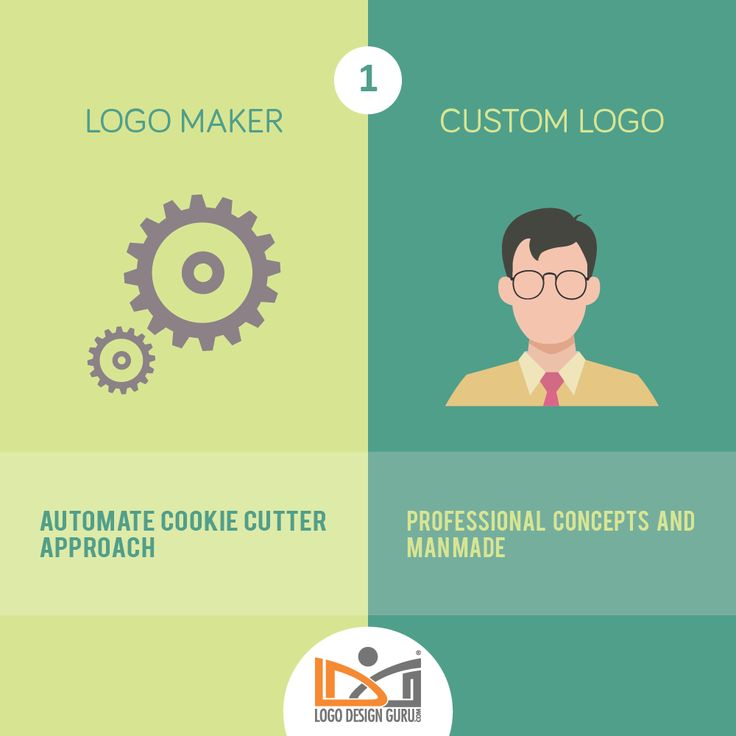 10 Times Custom Logo Design Trumps Logo Maker For Small Business Owners - Ideation #thinkdesign #customlogo