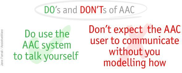 Do use the AAC system to talk yourself. Don't expect the AAC user to communicate without you modelling how