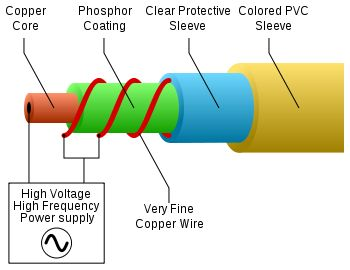 EL wire - Electroluminescent wire - Wikipedia