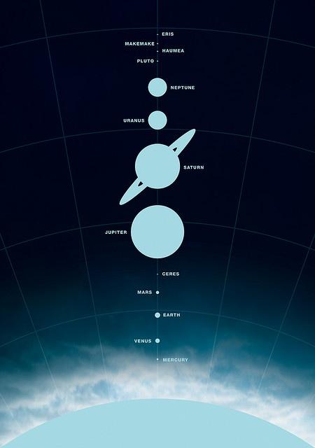 Solar System by Michæl Paukner, via Flickr