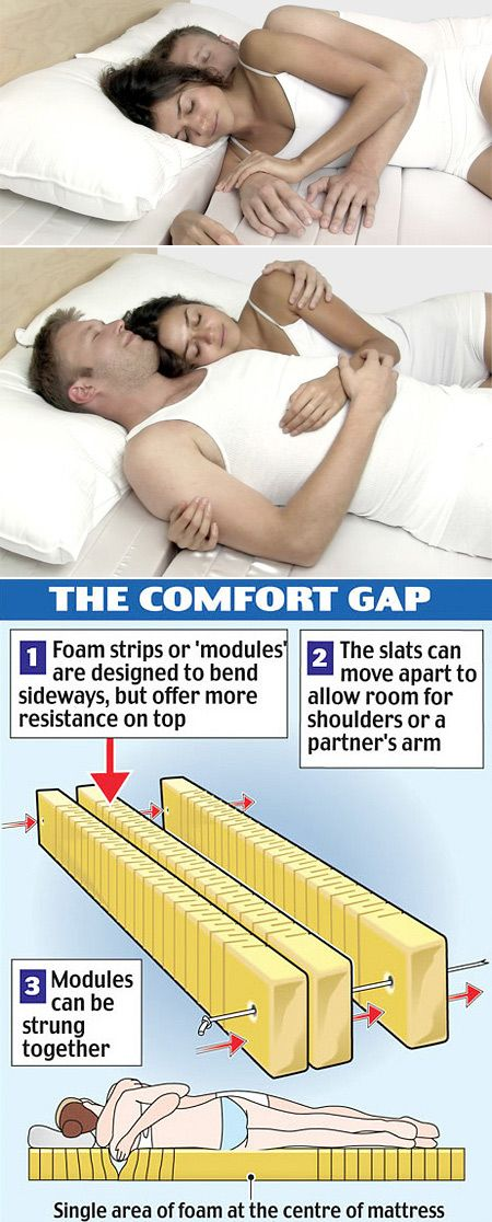 Cuddle Mattress Has Built-in Slats to Let Couples Sleep Comfortably
