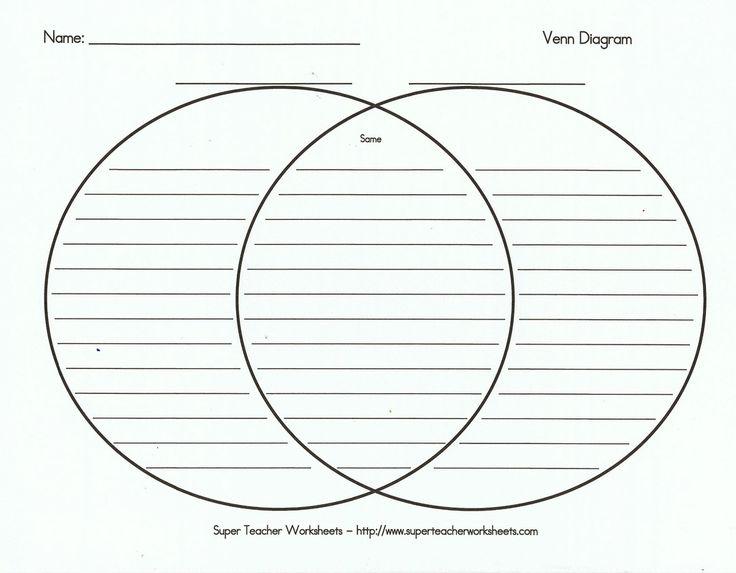 Graphic Organizers Venn Diagram Graphic Organizers Free Graphic Organizers
