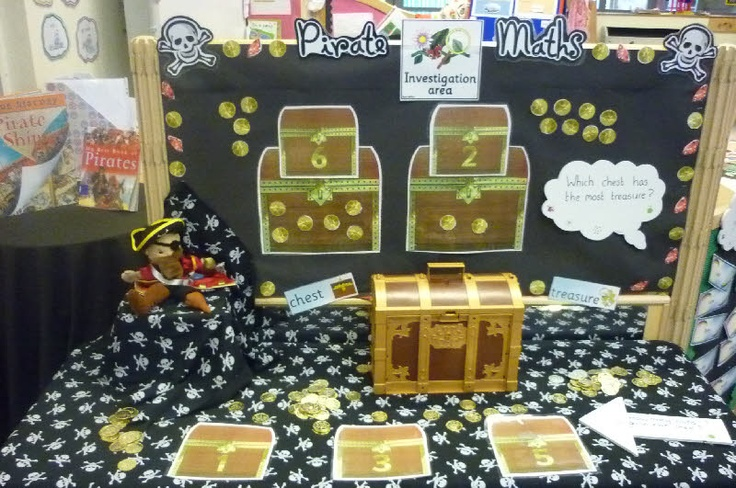 Pirate Maths classroom display photo - Photo gallery - SparkleBox