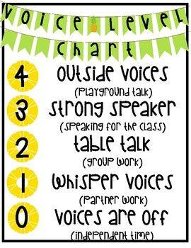 Pineapple Theme Voice Level Chart