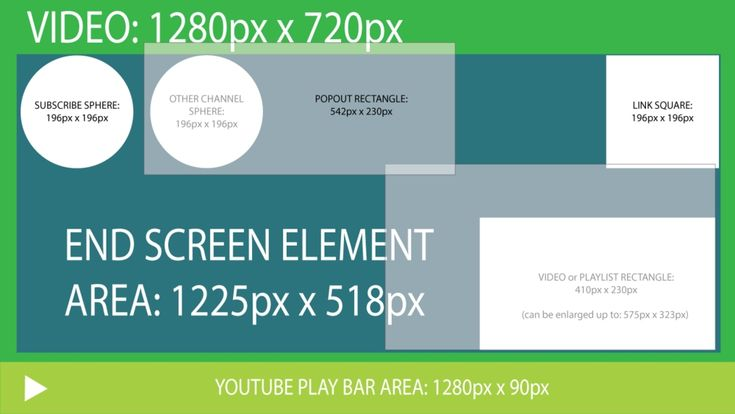 End Screens Dimensions Tara Hunt With Regard To Youtube End Screen Template Size 54992 Youtube Screen Social Practice