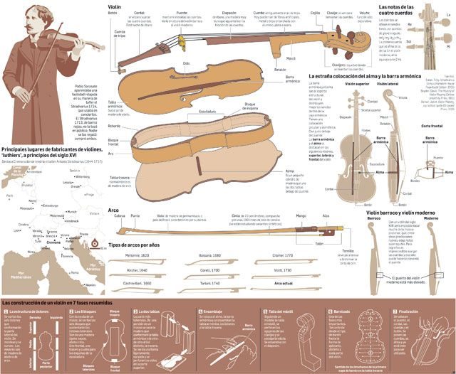 Infographics news: Malofiej 17. The best infographics of 2008
