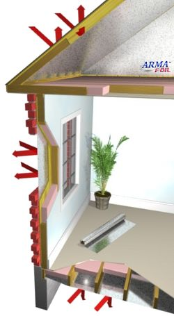 Sectional view of Radiant Barrier installed in a house.