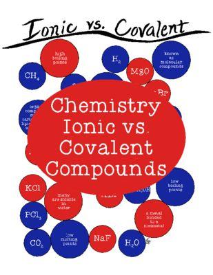 17 best Chemistry images on Pinterest