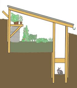 Earth Bermed Greenhouse by Mike Oehler, The Earth-Sheltered Solar Greenhouse