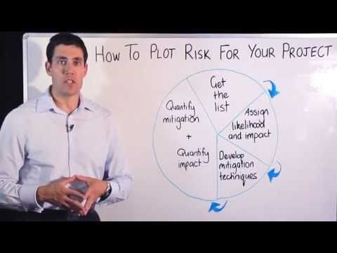 The 25+ best Project risk management ideas on Pinterest Risk - project risk management template