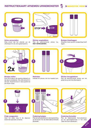 11 best Instruction manual images on Pinterest Brick, Fist pump - instructional manual