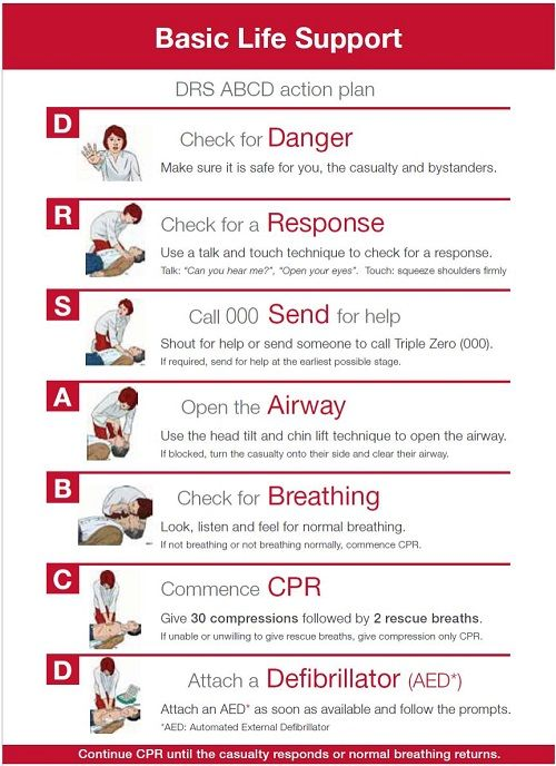 27 best cardiac diseases images on pinterest paramedics for Padi emergency action plan template