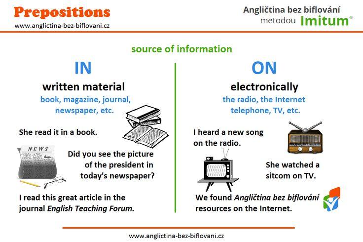 Předložky IN a ON mají v angličtině mnoho použití. Naše grafika ukazuje jejich použití v souvislosti se zdroji informací.